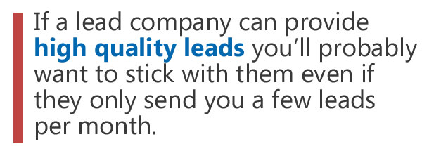 high-quality-leads